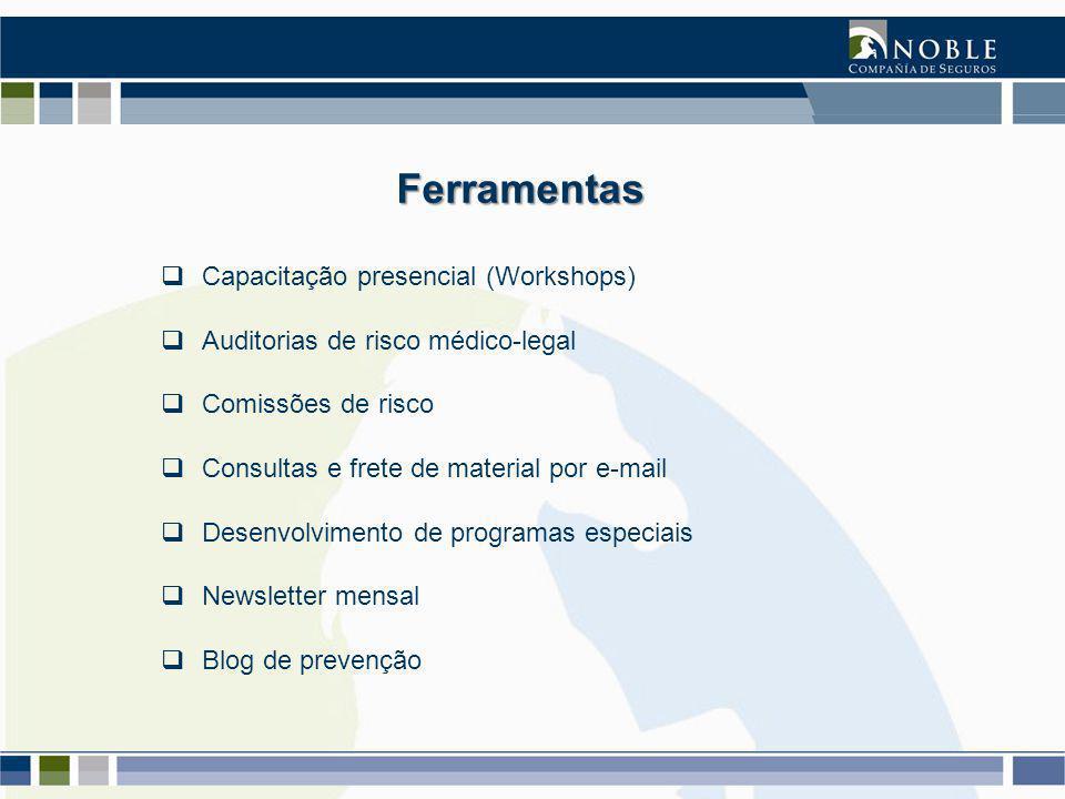 Ferramentas  Capacitação presencial (Workshops)  Auditorias de risco médico-legal  Comissões de risco  Consultas e frete de material por e-mail  Desenvolvimento de programas especiais  Newsletter mensal  Blog de prevenção