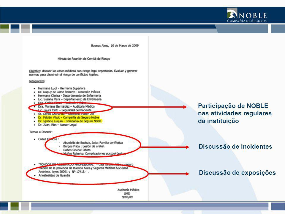 Participação de NOBLE nas atividades regulares da instituição Discussão de incidentes Discussão de exposições