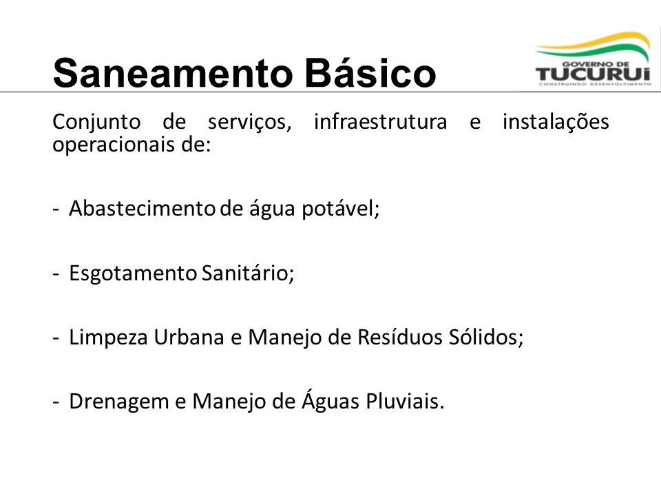 Saneamento Básico O serviço de água e esgotamento sanitário é prestado hoje pela Autarquia Municipal Nossa Água ; O serviço de limpeza urbana e destinação final de resíduos sólidos é prestado por empresa privada.