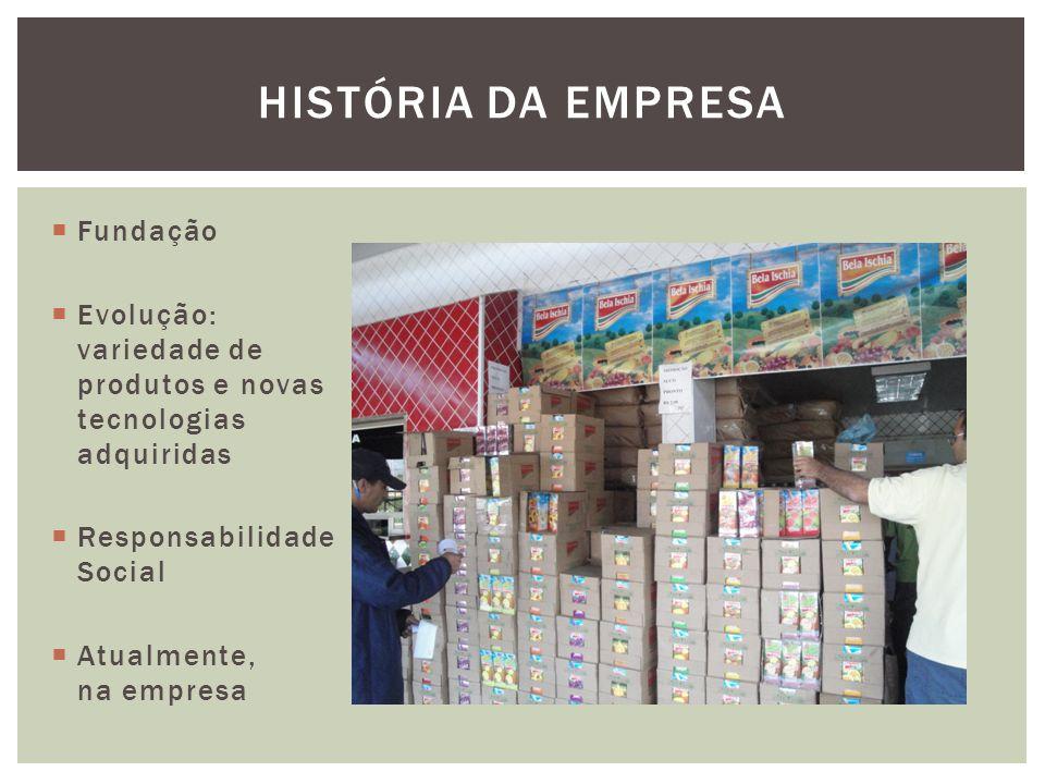  Fundação  Evolução: variedade de produtos e novas tecnologias adquiridas  Responsabilidade Social  Atualmente, na empresa HISTÓRIA DA EMPRESA