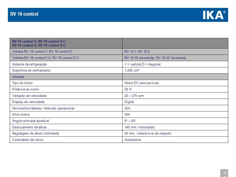 13 RV 10 control V, RV 10 control V-C RV 10 control D, RV 10 control D-C Vidraria RV 10 control V, RV 10 control DRV 10.1, RV 10.2 Vidraria RV 10 cont