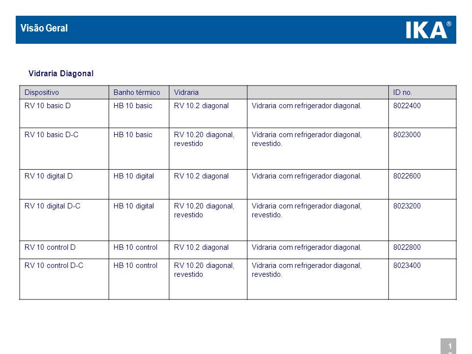 17 Visão Geral Vidraria Diagonal DispositivoBanho térmicoVidrariaID no. RV 10 basic DHB 10 basicRV 10.2 diagonalVidraria com refrigerador diagonal.802
