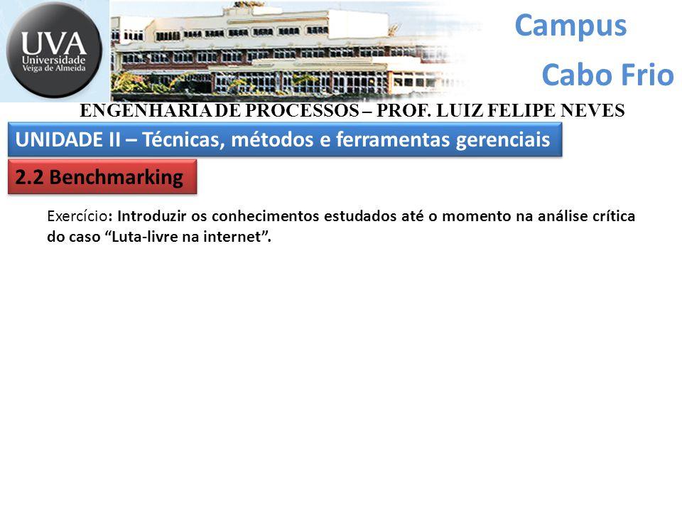 Campus Cabo Frio UNIDADE II – Técnicas, métodos e ferramentas gerenciais ENGENHARIA DE PROCESSOS – PROF. LUIZ FELIPE NEVES 2.2 Benchmarking Exercício: