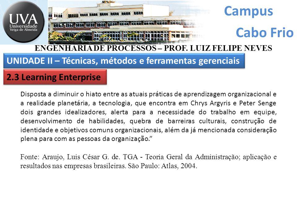 Campus Cabo Frio UNIDADE II – Técnicas, métodos e ferramentas gerenciais ENGENHARIA DE PROCESSOS – PROF. LUIZ FELIPE NEVES 2.3 Learning Enterprise Dis
