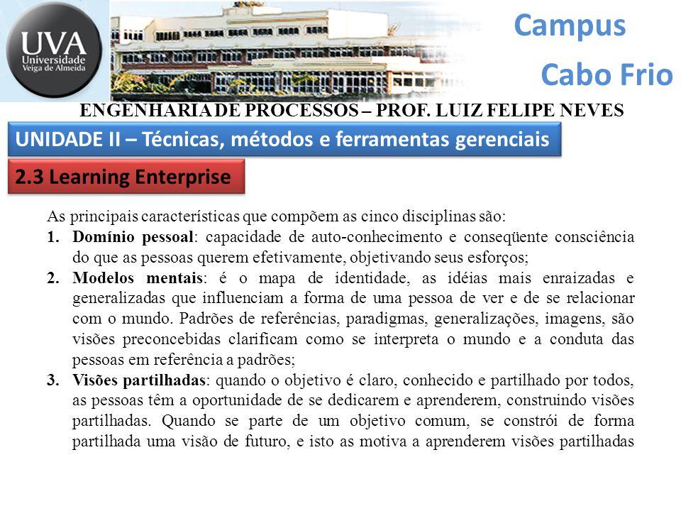Campus Cabo Frio UNIDADE II – Técnicas, métodos e ferramentas gerenciais ENGENHARIA DE PROCESSOS – PROF. LUIZ FELIPE NEVES 2.3 Learning Enterprise As