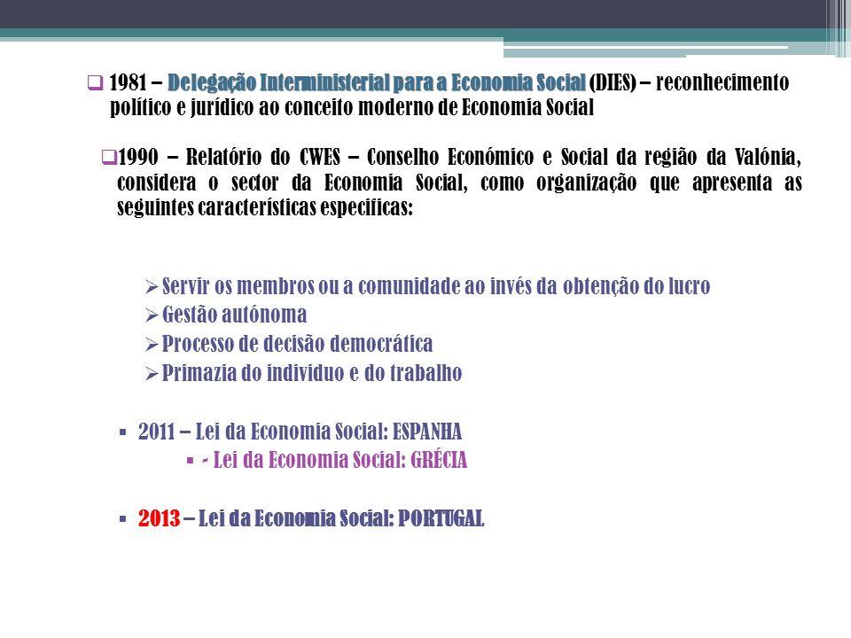 Delegação Interministerial para a Economia Social  1981 – Delegação Interministerial para a Economia Social (DIES) – reconhecimento político e jurídi