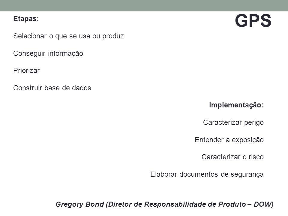 GPS Gregory Bond (Diretor de Responsabilidade de Produto – DOW) Etapas: Selecionar o que se usa ou produz Conseguir informação Priorizar Construir base de dados Implementação: Caracterizar perigo Entender a exposição Caracterizar o risco Elaborar documentos de segurança