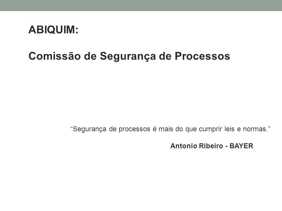 ABIQUIM: Comissão de Segurança de Processos Segurança de processos é mais do que cumprir leis e normas. Antonio Ribeiro - BAYER