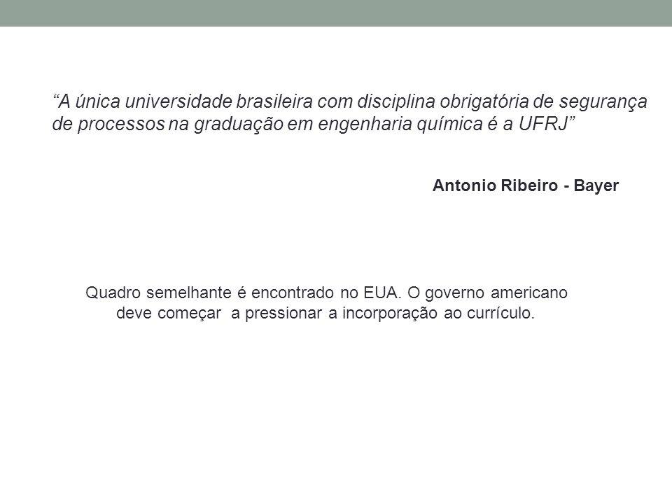 A única universidade brasileira com disciplina obrigatória de segurança de processos na graduação em engenharia química é a UFRJ Antonio Ribeiro - Bayer Quadro semelhante é encontrado no EUA.