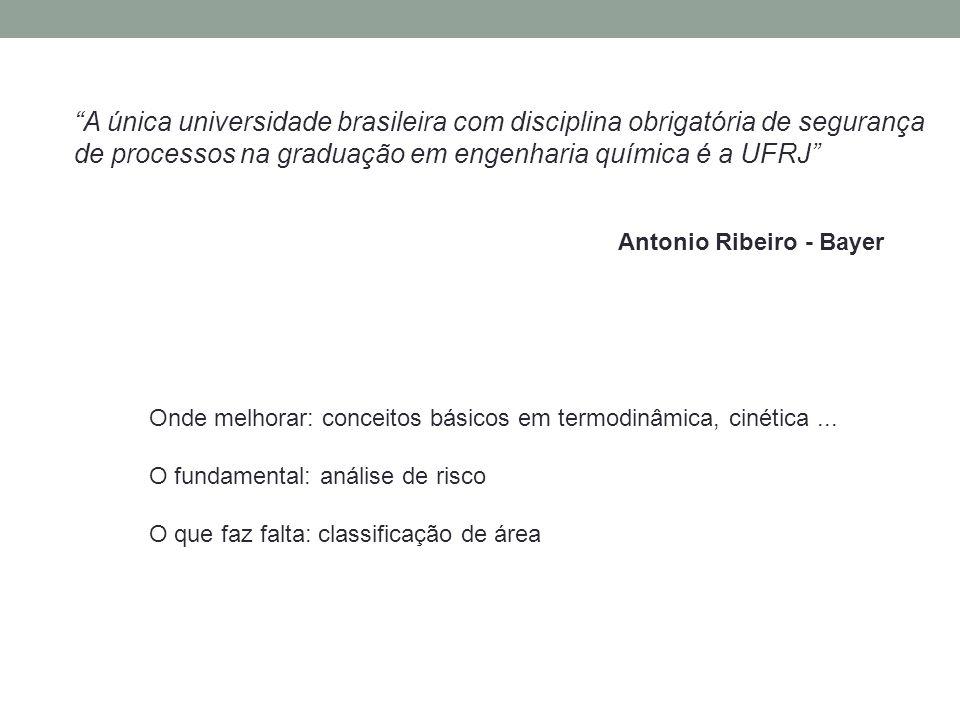 A única universidade brasileira com disciplina obrigatória de segurança de processos na graduação em engenharia química é a UFRJ Antonio Ribeiro - Bayer Onde melhorar: conceitos básicos em termodinâmica, cinética...