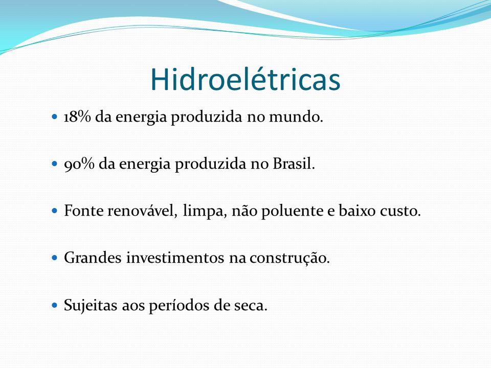 Hidroelétricas 18% da energia produzida no mundo. 90% da energia produzida no Brasil. Fonte renovável, limpa, não poluente e baixo custo. Grandes inve
