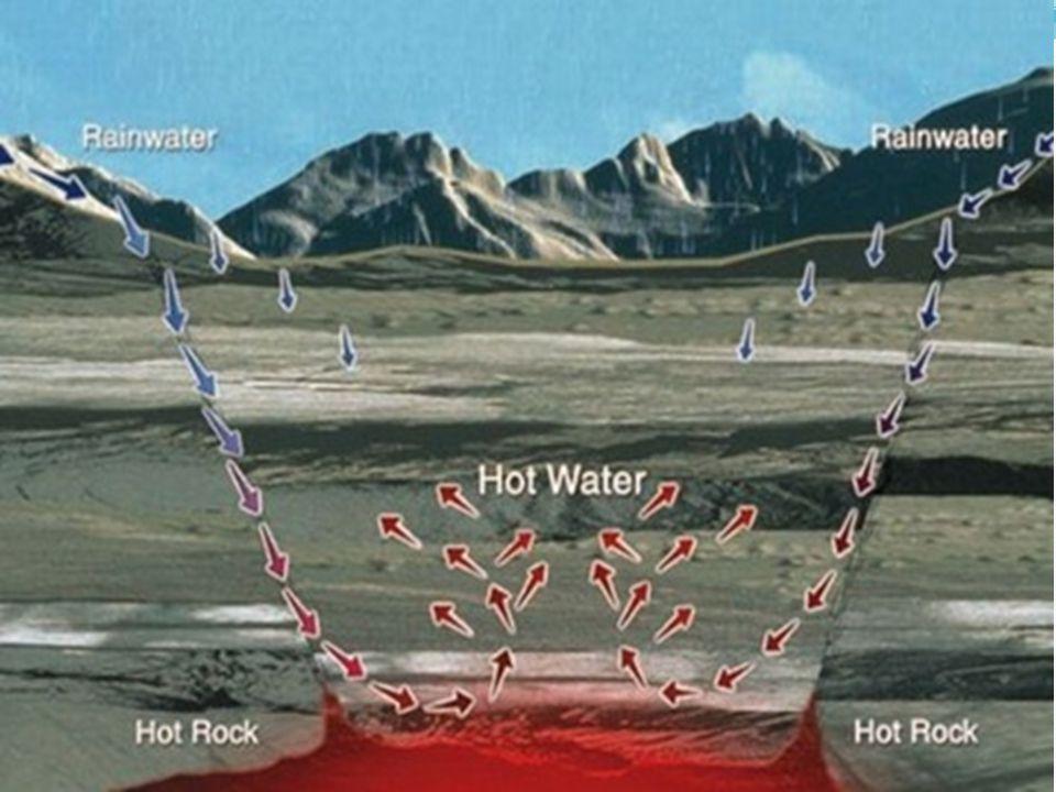 Solar Índice zero de poluição.Alto custo de implantação.