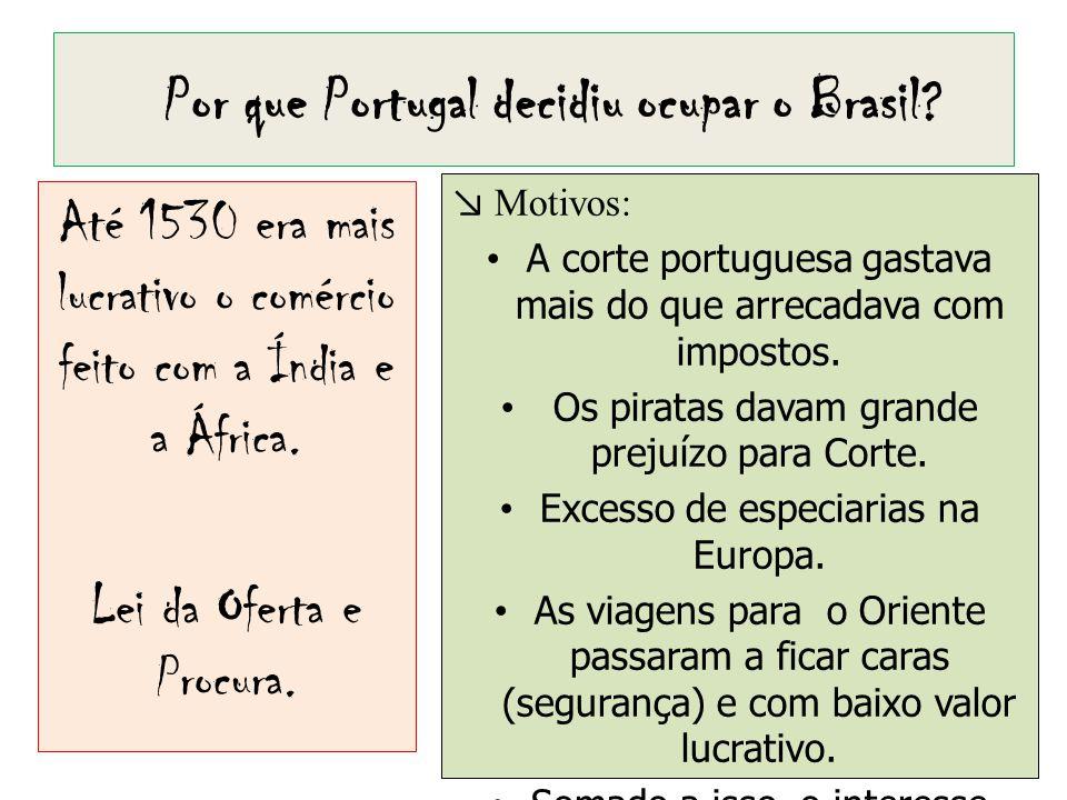 Por que Portugal decidiu ocupar o Brasil? ↘ M otivos: A corte portuguesa gastava mais do que arrecadava com impostos. Os piratas davam grande prejuízo