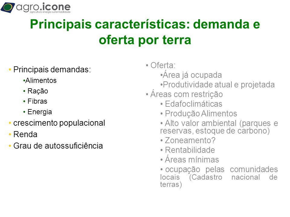T Principais características: demanda e oferta por terra Principais demandas: Alimentos Ração Fibras Energia crescimento populacional Renda Grau de au