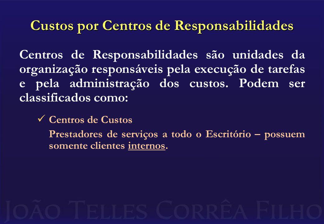 Custos por Centros de Responsabilidades Centros de Responsabilidades são unidades da organização responsáveis pela execução de tarefas e pela administração dos custos.