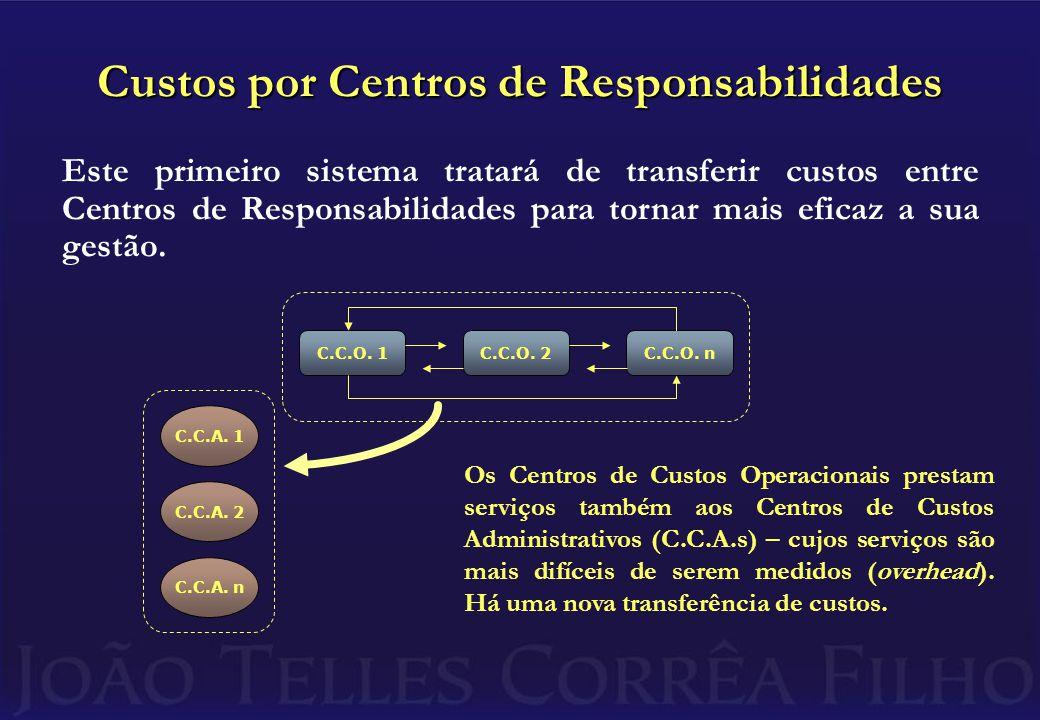 Custos por Centros de Responsabilidades C.C.A. 1 C.C.A.