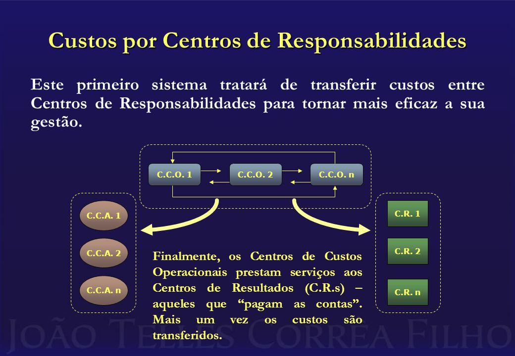 Custos por Centros de Responsabilidades Este primeiro sistema tratará de transferir custos entre Centros de Responsabilidades para tornar mais eficaz a sua gestão.