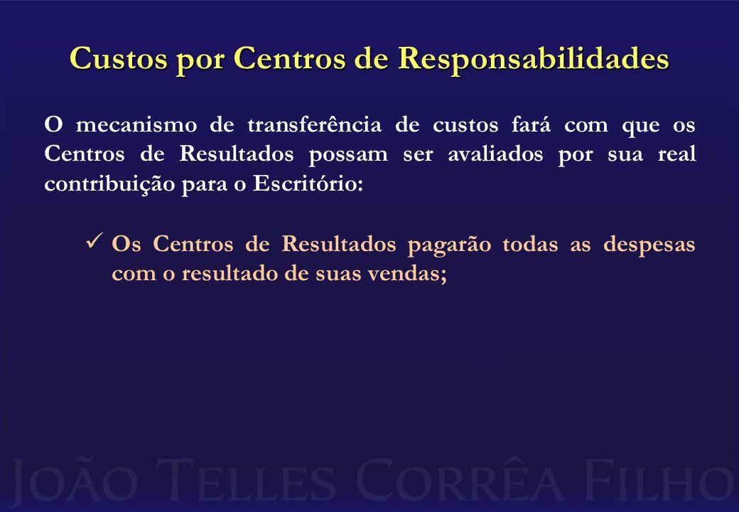 Custos por Centros de Responsabilidades O mecanismo de transferência de custos fará com que os Centros de Resultados possam ser avaliados por sua real contribuição para o Escritório: Os Centros de Resultados pagarão todas as despesas com o resultado de suas vendas;