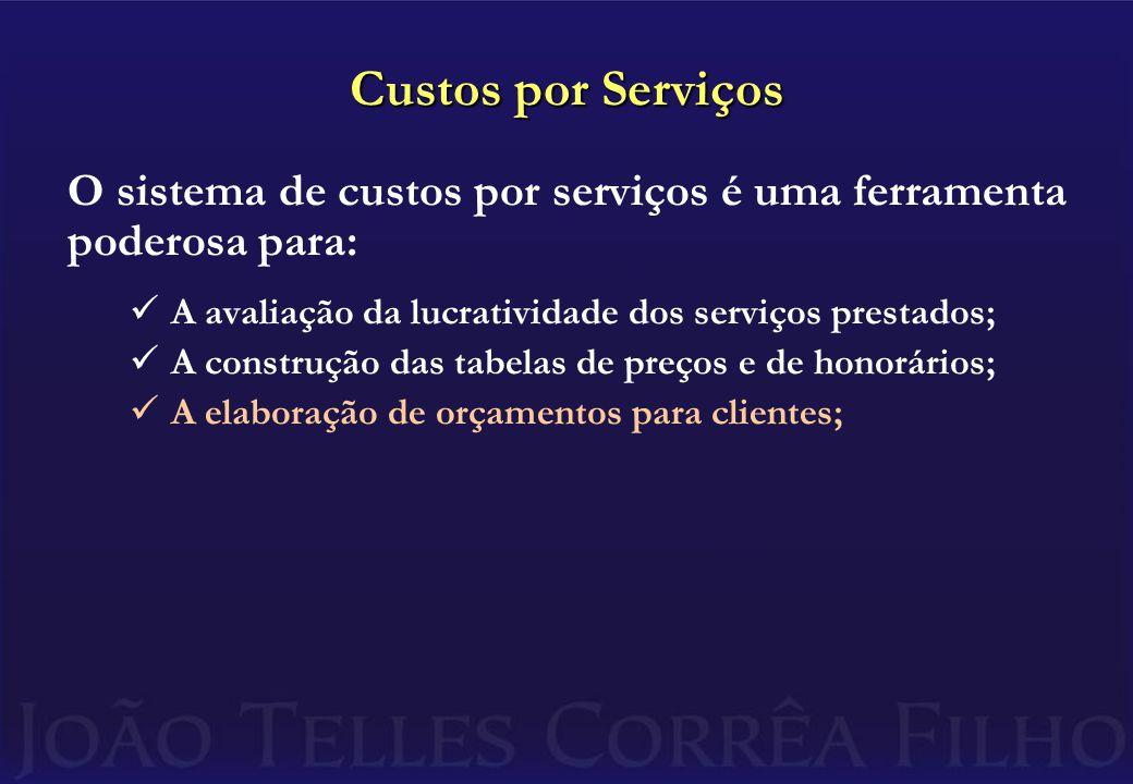 Custos por Serviços O sistema de custos por serviços é uma ferramenta poderosa para: A avaliação da lucratividade dos serviços prestados; A construção das tabelas de preços e de honorários; A elaboração de orçamentos para clientes;