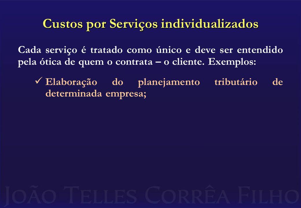 Custos por Serviços individualizados Cada serviço é tratado como único e deve ser entendido pela ótica de quem o contrata – o cliente.