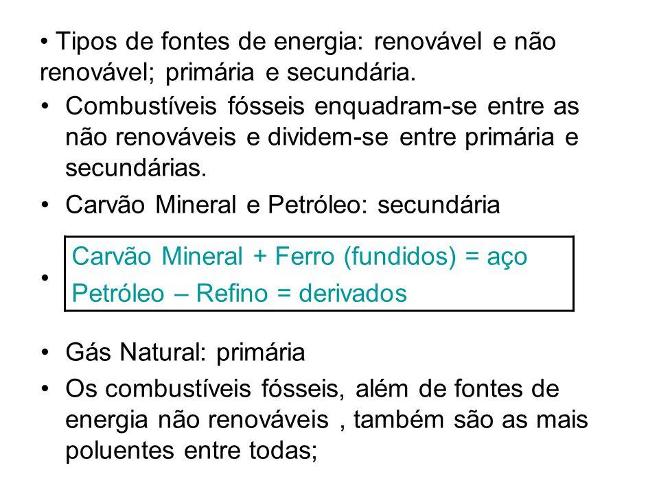 Tipos de fontes de energia: renovável e não renovável; primária e secundária. Combustíveis fósseis enquadram-se entre as não renováveis e dividem-se e