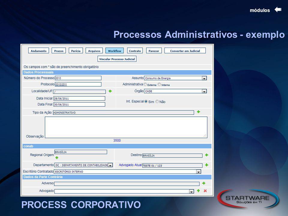 PROCESS CORPORATIVO módulos Processos Administrativos - exemplo