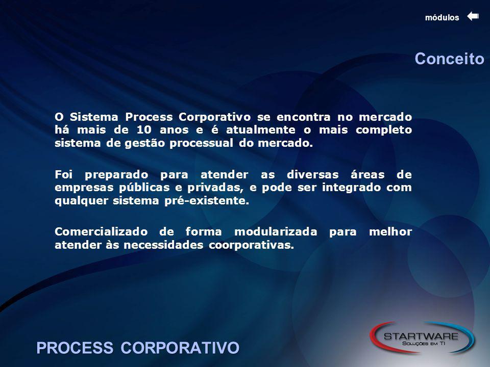 PROCESS CORPORATIVO módulos O Sistema Process Corporativo se encontra no mercado há mais de 10 anos e é atualmente o mais completo sistema de gestão processual do mercado.
