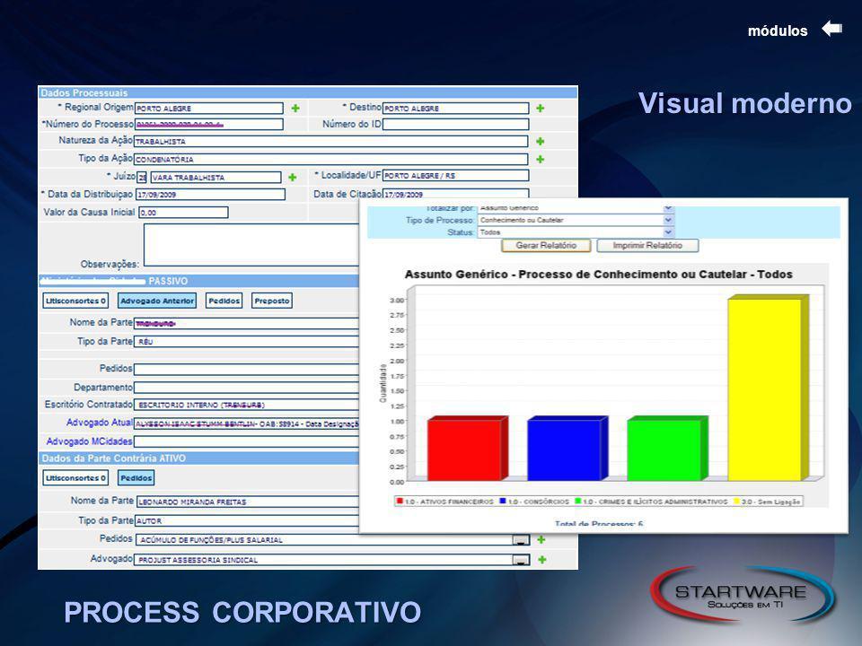 PROCESS CORPORATIVO módulos Visual moderno