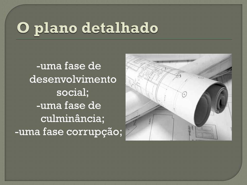 -uma fase de desenvolvimento social; -uma fase de culminância; -uma fase corrupção;