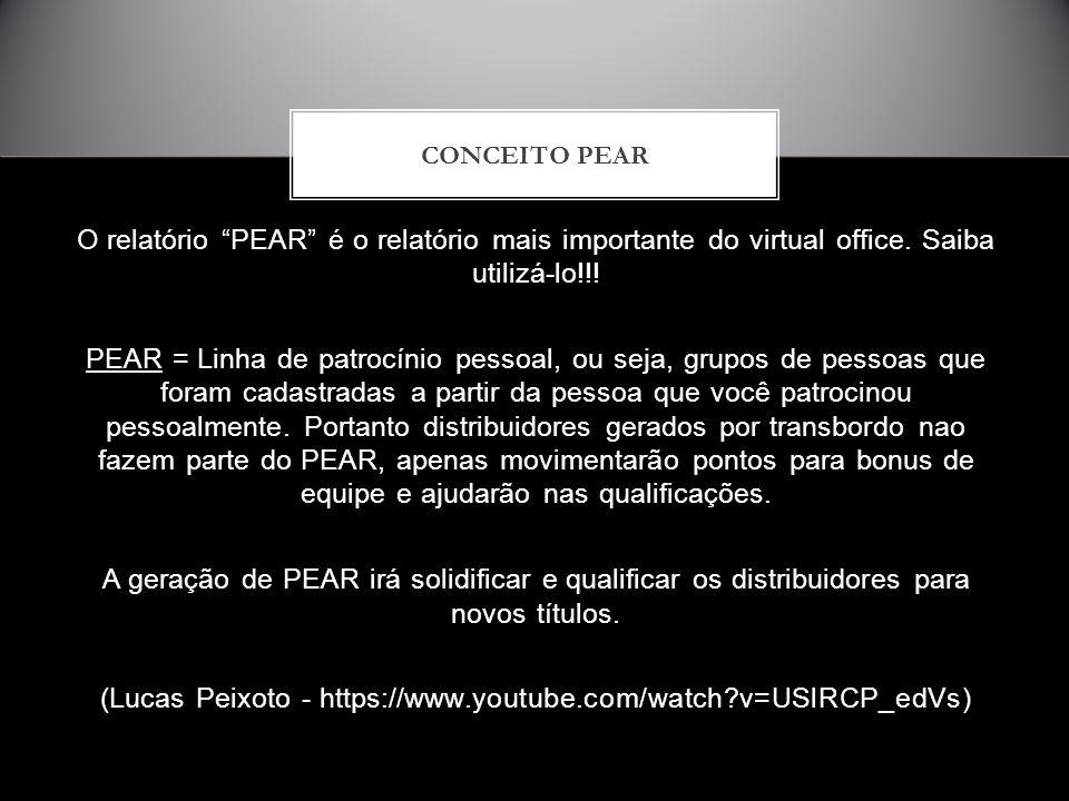 """O relatório """"PEAR"""" é o relatório mais importante do virtual office. Saiba utilizá-lo!!! PEAR = Linha de patrocínio pessoal, ou seja, grupos de pessoas"""