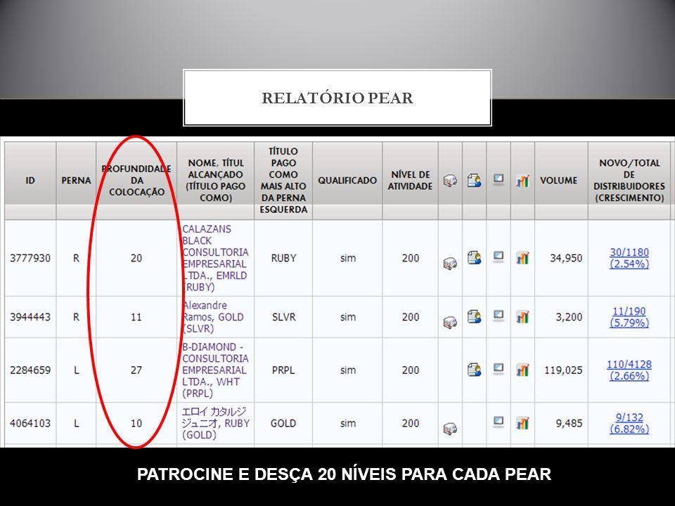 RELATÓRIO PEAR PATROCINE E DESÇA 20 NÍVEIS PARA CADA PEAR