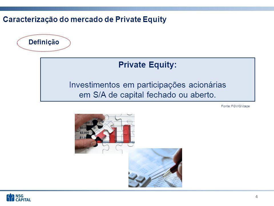 5 Caracterização do mercado de Private Equity Estágios e modalidades de investimento Venture Capital – Seed Pequeno aporte feito em fase pré-operacional para desenvolvimento de uma idéia, de um projeto.