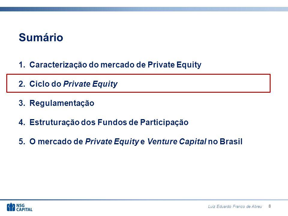 29 Caracterização do mercado de Private Equity 3) Compra da Empresa Due Diligence (auditoria completa) financeira, fiscal, contábil, trabalhista,legal e outras que se façam necessárias em relação à empresa investida 4) Gestão da Empresa Investida Participação no Conselho da Administração Participação na Diretoria Executiva Relatórios de Monitoramento Implantação Comitê de Auditoria Planejamento Estratégico Certificações (ISO) 5) Estratégias de Saída Motivos e Prazo para o desinvestimento; Conciliação dos objetivos dos empreendedores e investidores; Principais estratégias de saída: IPO e venda para grupo estratégico.