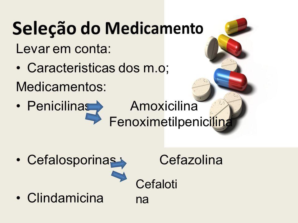 Levar em conta: Caracteristicas dos m.o; Medicamentos: Penicilinas Amoxicilina Fenoximetilpenicilina Cefalosporinas : Cefazolina Clindamicina Cefaloti