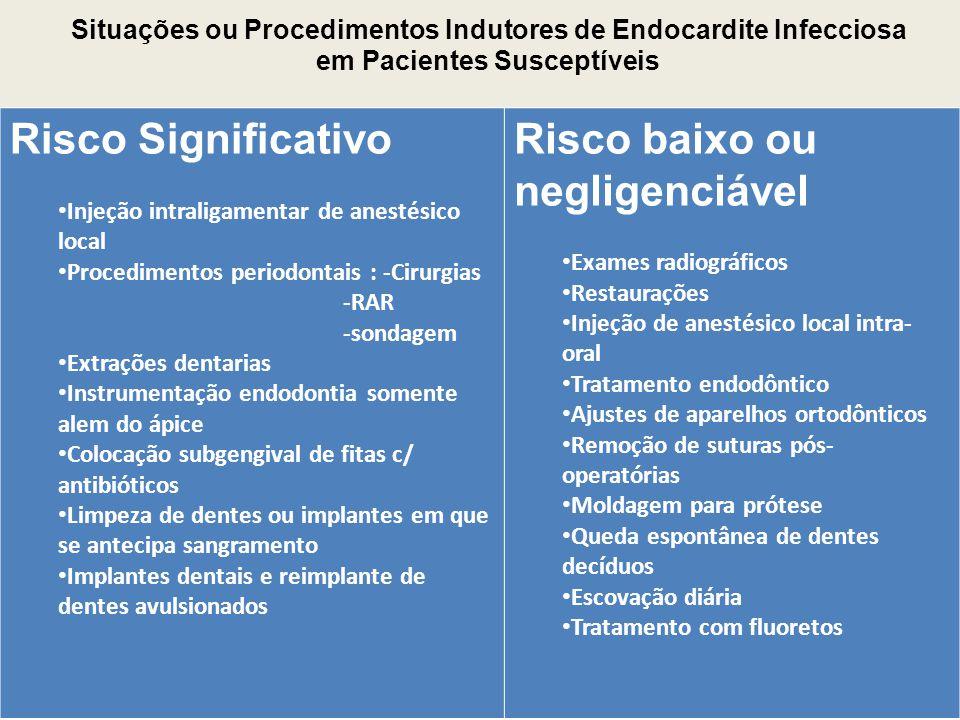 Situações ou Procedimentos Indutores de Endocardite Infecciosa em Pacientes Susceptíveis Risco Significativo Injeção intraligamentar de anestésico loc