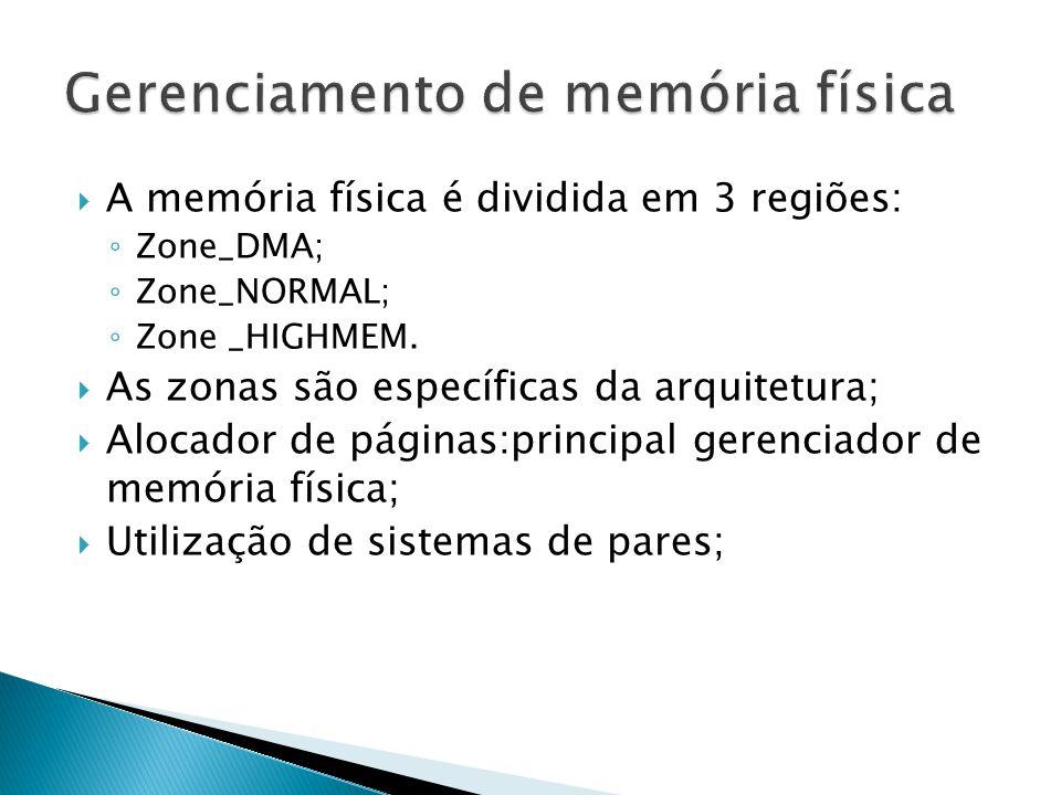  A memória física é dividida em 3 regiões: ◦ Zone_DMA; ◦ Zone_NORMAL; ◦ Zone _HIGHMEM.