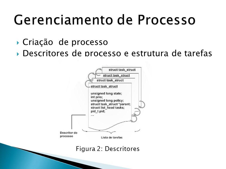  Criação de processo  Descritores de processo e estrutura de tarefas Figura 2: Descritores