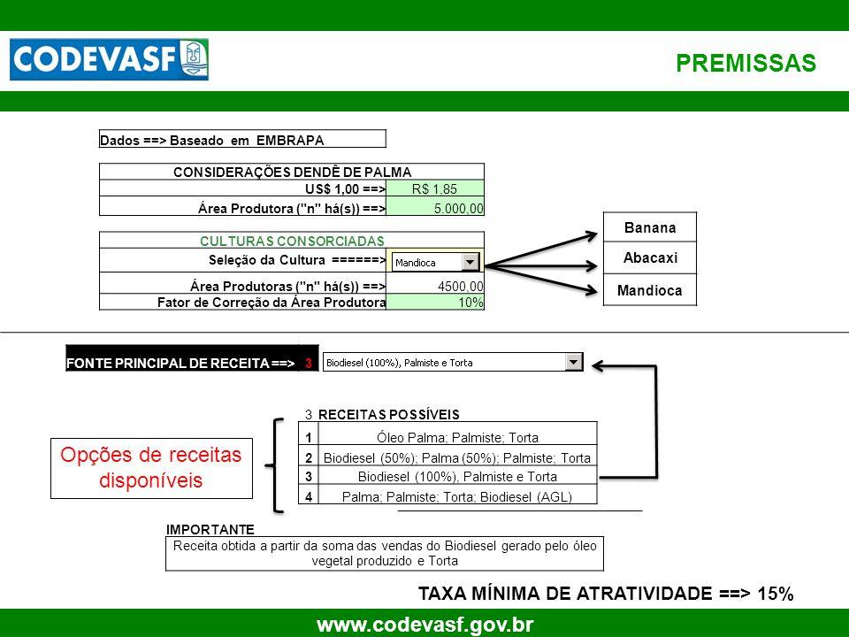 16 www.codevasf.gov.br PREMISSAS Dados ==> Baseado em EMBRAPA CONSIDERAÇÕES DENDÊ DE PALMA US$ 1,00 ==>R$ 1,85 Área Produtora (