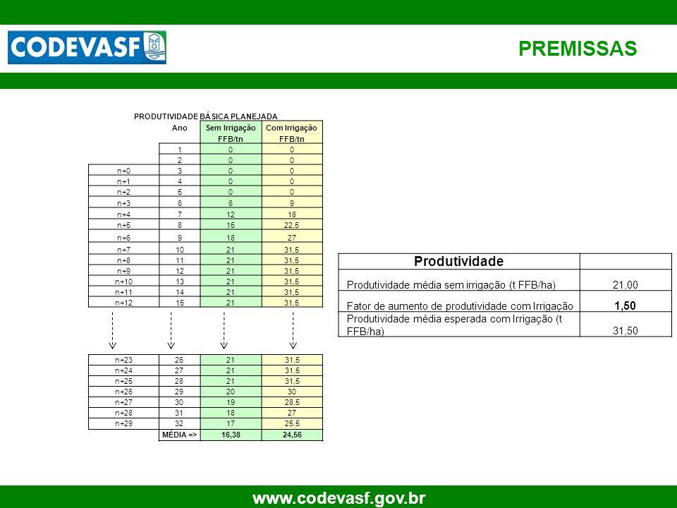 21 www.codevasf.gov.br Produtividade Produtividade média sem irrigação (t FFB/ha)21,00 Fator de aumento de produtividade com Irrigação 1,50 Produtivid