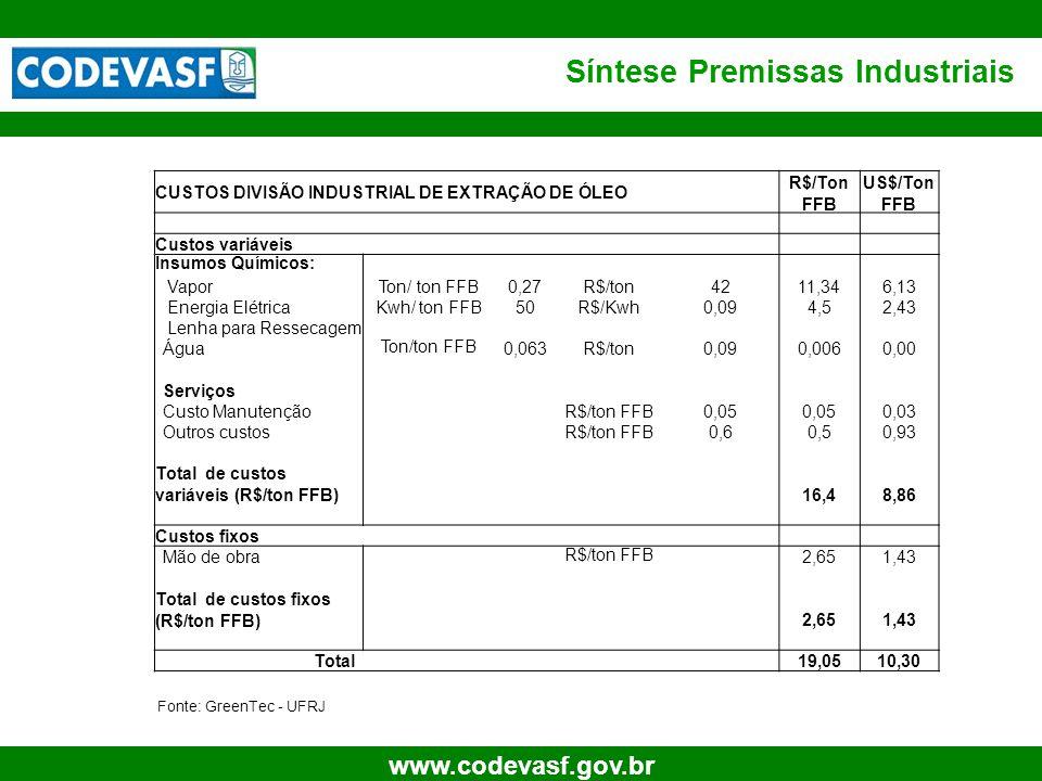23 www.codevasf.gov.br CUSTOS DIVISÃO INDUSTRIAL DE EXTRAÇÃO DE ÓLEO R$/Ton FFB US$/Ton FFB Custos variáveis Insumos Químicos: VaporTon/ ton FFB0,27R$