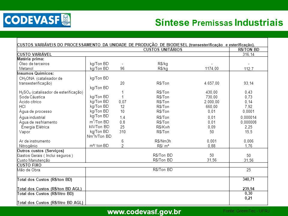 24 www.codevasf.gov.br CUSTOS VARIÁVEIS DO PROCESSAMENTO DA UNIDADE DE PRODUÇÃO DE BIODIESEL (transesterificação e esterificação). CUSTOS UNITÁRIOS R$