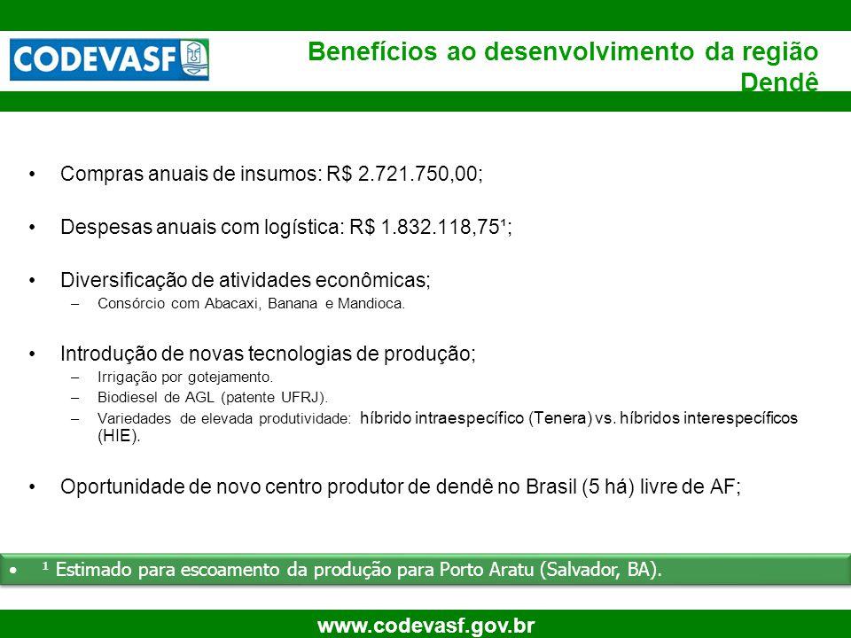 43 www.codevasf.gov.br Compras anuais de insumos: R$ 2.721.750,00; Despesas anuais com logística: R$ 1.832.118,75¹; Diversificação de atividades econô