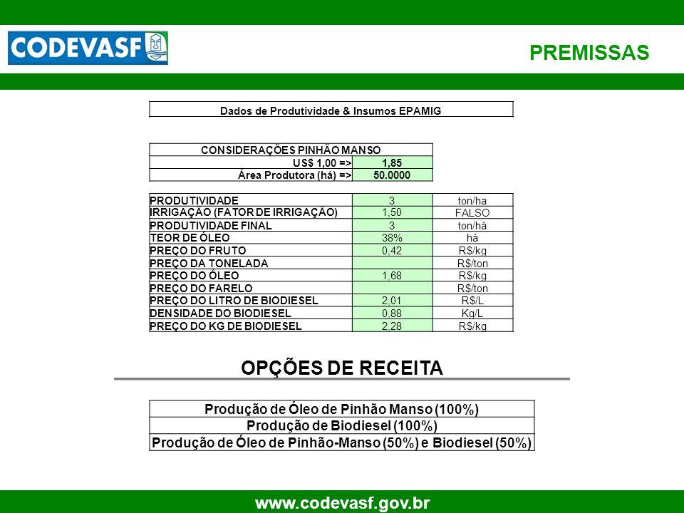 53 www.codevasf.gov.br Dados de Produtividade & Insumos EPAMIG CONSIDERAÇÕES PINHÃO MANSO US$ 1,00 =>1,85 Área Produtora (há) =>50.0000 PRODUTIVIDADE