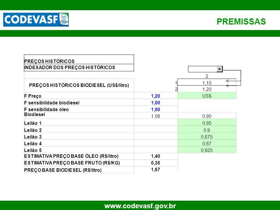 54 www.codevasf.gov.br PREMISSAS PREÇOS HISTÓRICOS INDEXADOR DOS PREÇOS HISTÓRICOS 2 PREÇOS HISTÓRICOS BIODIESEL (US$/litro) 11,10 21,20 F Preço1,20US