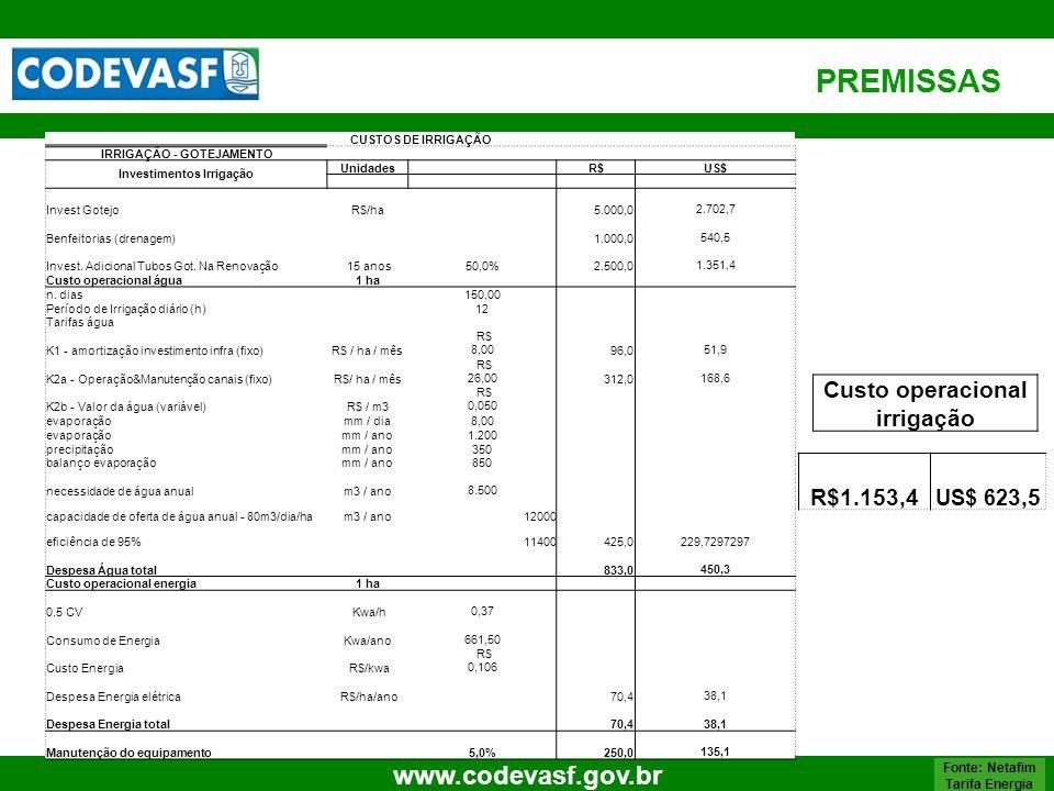 55 www.codevasf.gov.br CUSTOS DE IRRIGAÇÃO IRRIGAÇÃO - GOTEJAMENTO Investimentos Irrigação Unidades R$US$ Invest GotejoR$/ha 5.000,0 2.702,7 Benfeitor