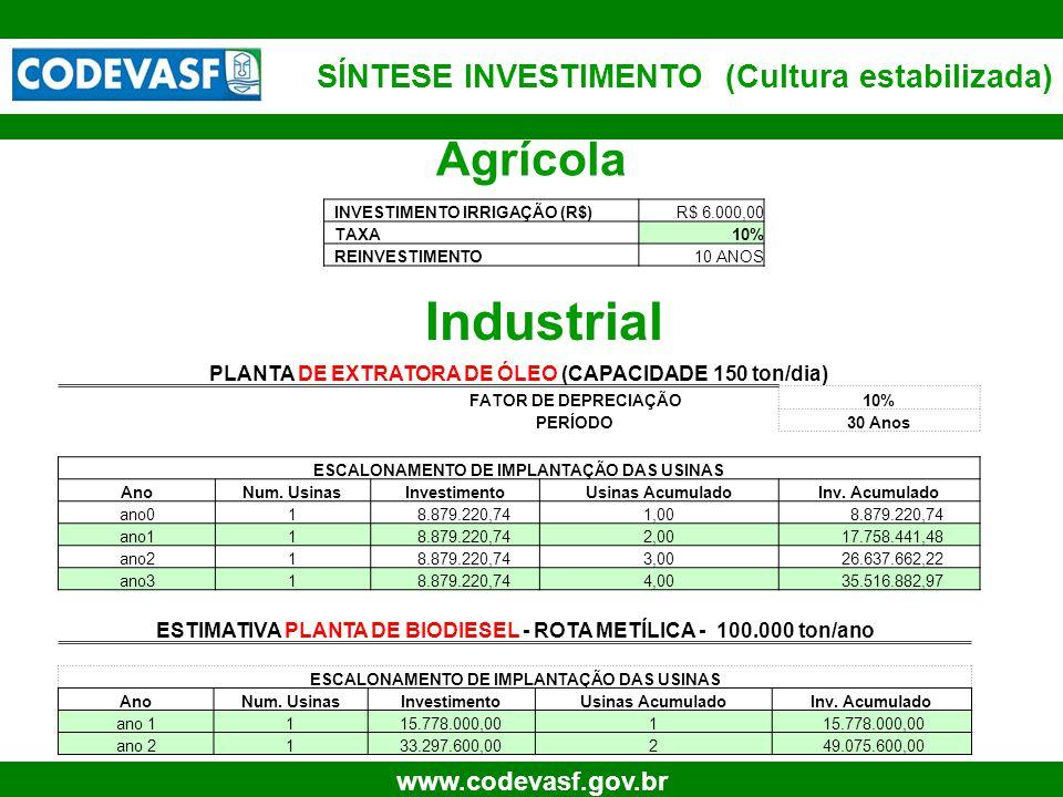 63 www.codevasf.gov.br SÍNTESE INVESTIMENTO (Cultura estabilizada) PLANTA DE EXTRATORA DE ÓLEO (CAPACIDADE 150 ton/dia) FATOR DE DEPRECIAÇÃO10% PERÍOD