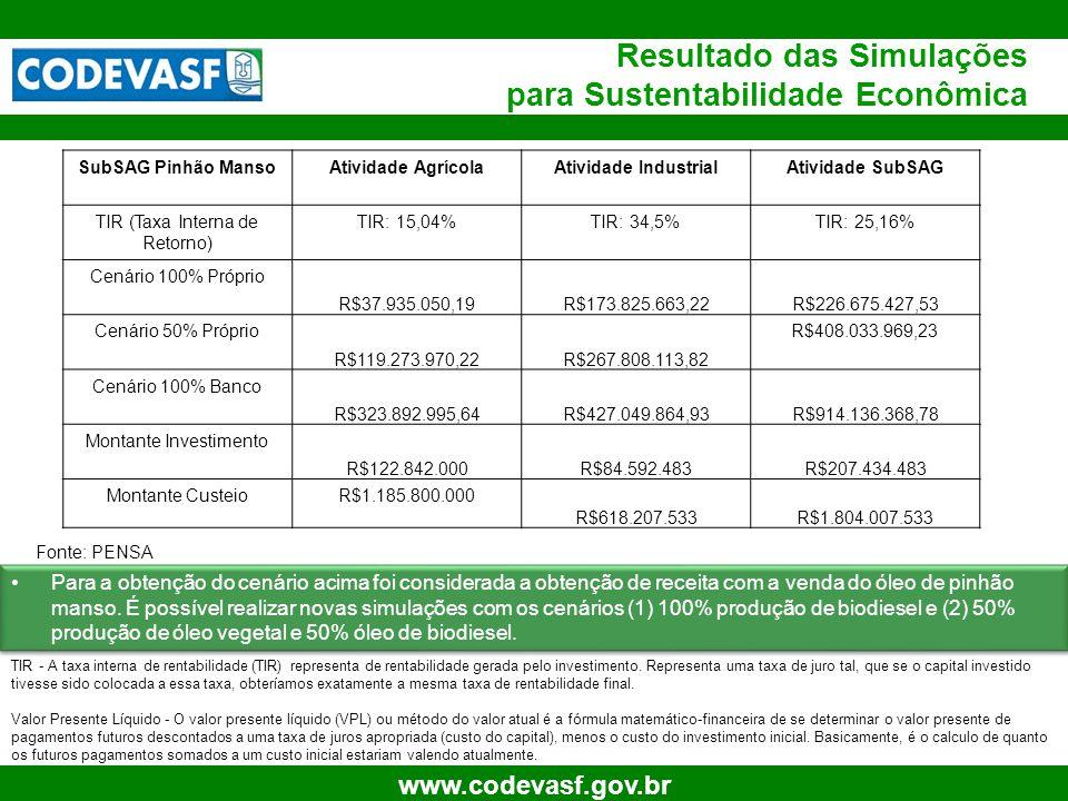68 www.codevasf.gov.br Resultado das Simulações para Sustentabilidade Econômica Fonte: PENSA Para a obtenção do cenário acima foi considerada a obtenç