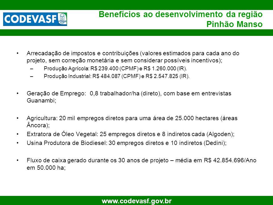 73 www.codevasf.gov.br Benefícios ao desenvolvimento da região Pinhão Manso Arrecadação de impostos e contribuições (valores estimados para cada ano d