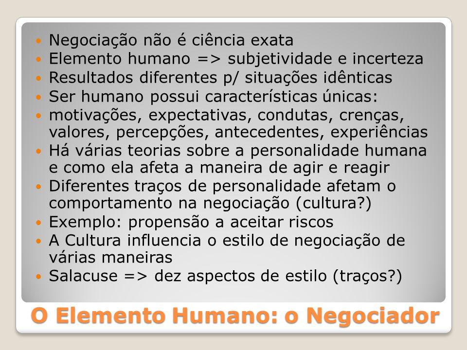 O Elemento Humano: o Negociador Negociação não é ciência exata Elemento humano => subjetividade e incerteza Resultados diferentes p/ situações idênticas Ser humano possui características únicas: motivações, expectativas, condutas, crenças, valores, percepções, antecedentes, experiências Há várias teorias sobre a personalidade humana e como ela afeta a maneira de agir e reagir Diferentes traços de personalidade afetam o comportamento na negociação (cultura ) Exemplo: propensão a aceitar riscos A Cultura influencia o estilo de negociação de várias maneiras Salacuse => dez aspectos de estilo (traços )