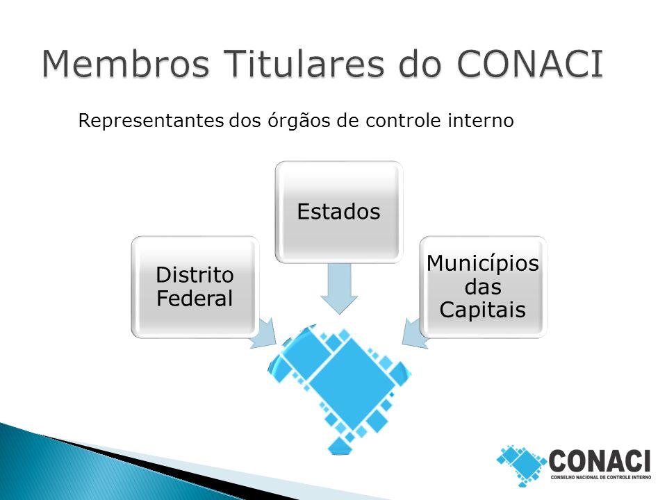 Distrito Federal Estados Municípios das Capitais Representantes dos órgãos de controle interno